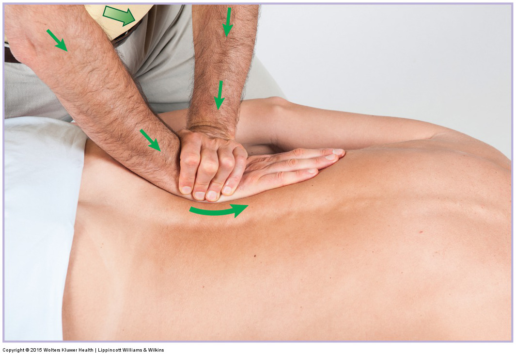 manual therapy for a low back strain / sprain should include massage to the musculature to reduce the spasming