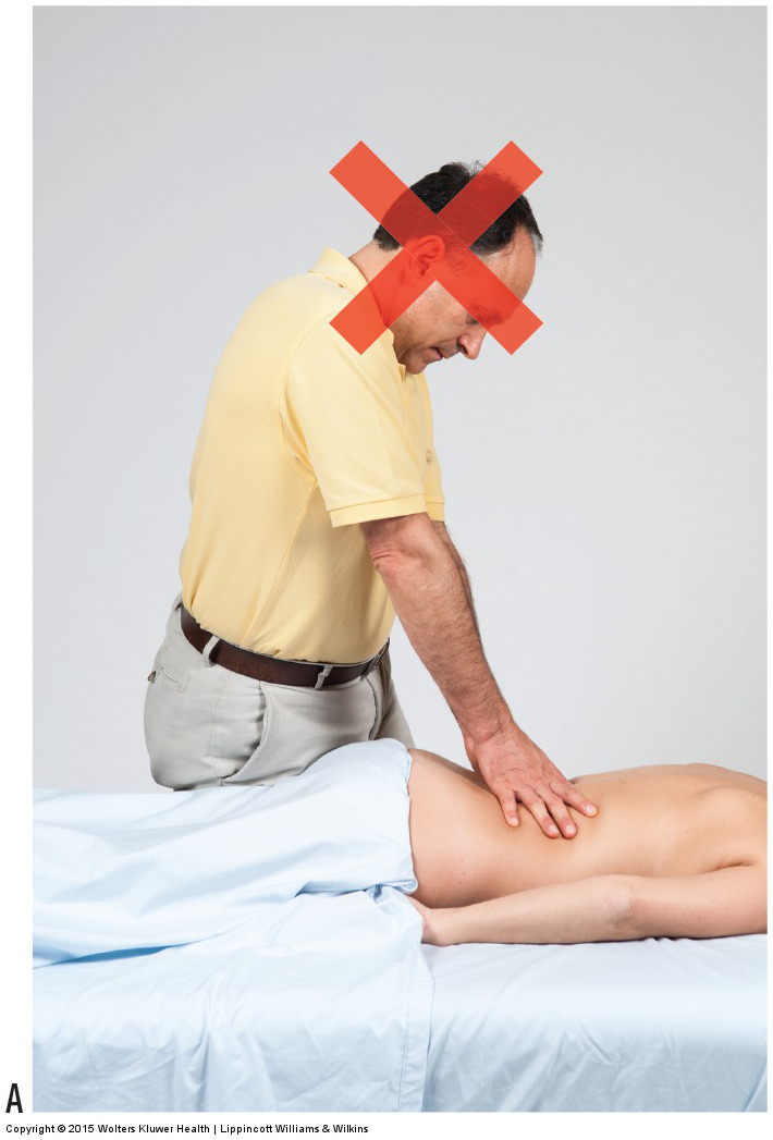 Forward Head Posture. Permission Joseph E. Muscolino. Manual Therapy for the Low Back and Pelvis - A Clinical Orthopedic Approach (2013).