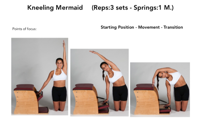 Figure 10. Kneeling Mermaid on Wunda Chair Pilates Apparatus Exercise. Permission Simona Cipriani. The Art of Control Pilates Studio, Stamford, CT, USA.