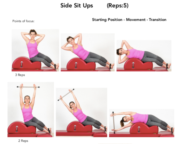 Figure 11. Side Sit Ups on the Spine Corrector Pilates Apparatus Exercise. Permission Simona Cipriani. The Art of Control Pilates Studio, Stamford, CT, USA.